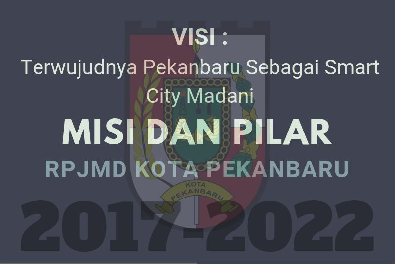 Visi Riau 2017-2022