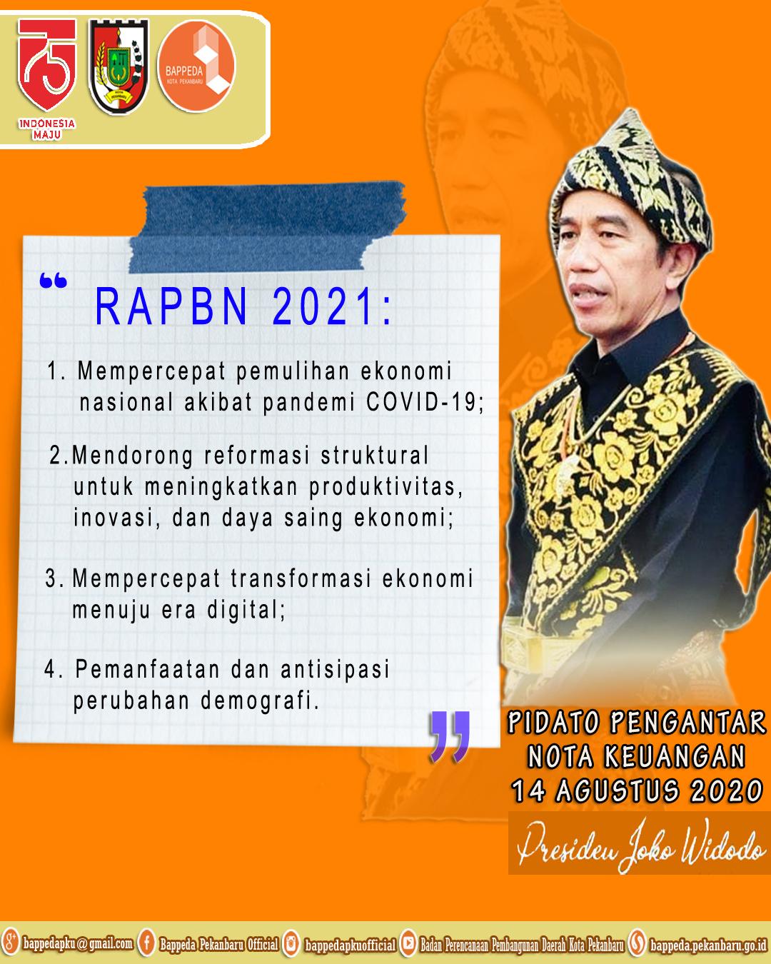 RAPBN 2021